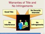 warranties of title and no infringements