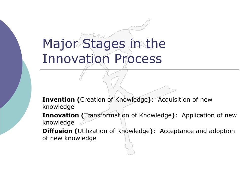 Major Stages in the Innovation Process