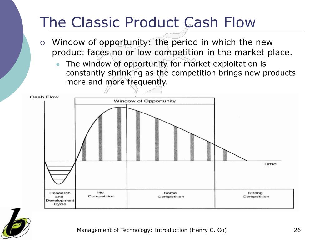 The Classic Product Cash Flow