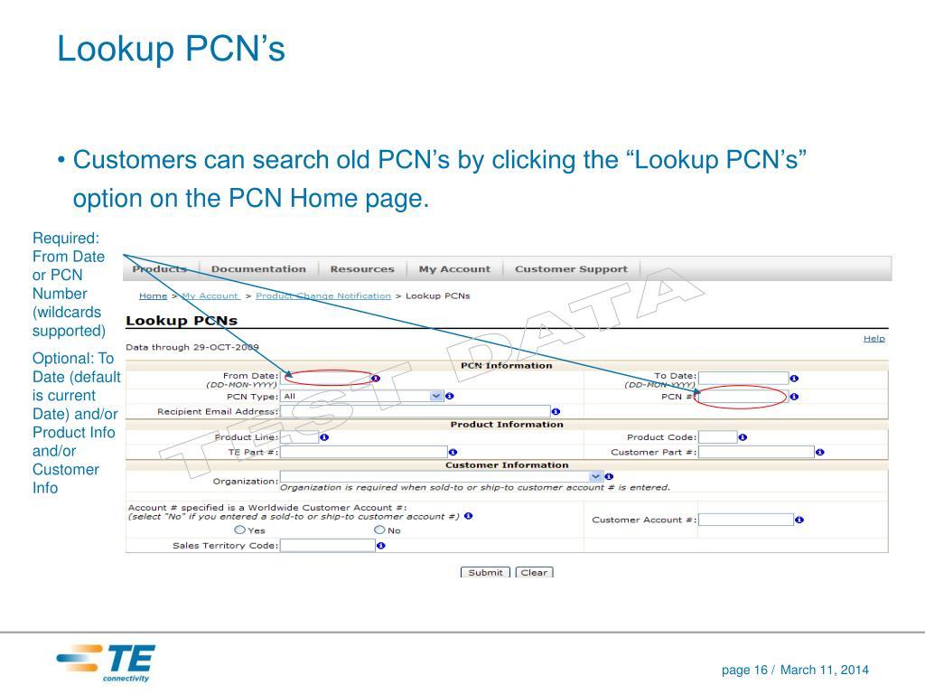 Lookup PCN's