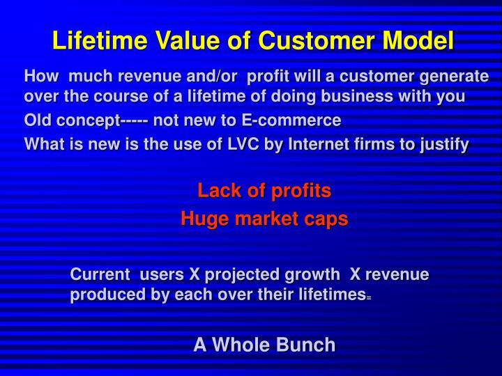 Lifetime Value of Customer Model