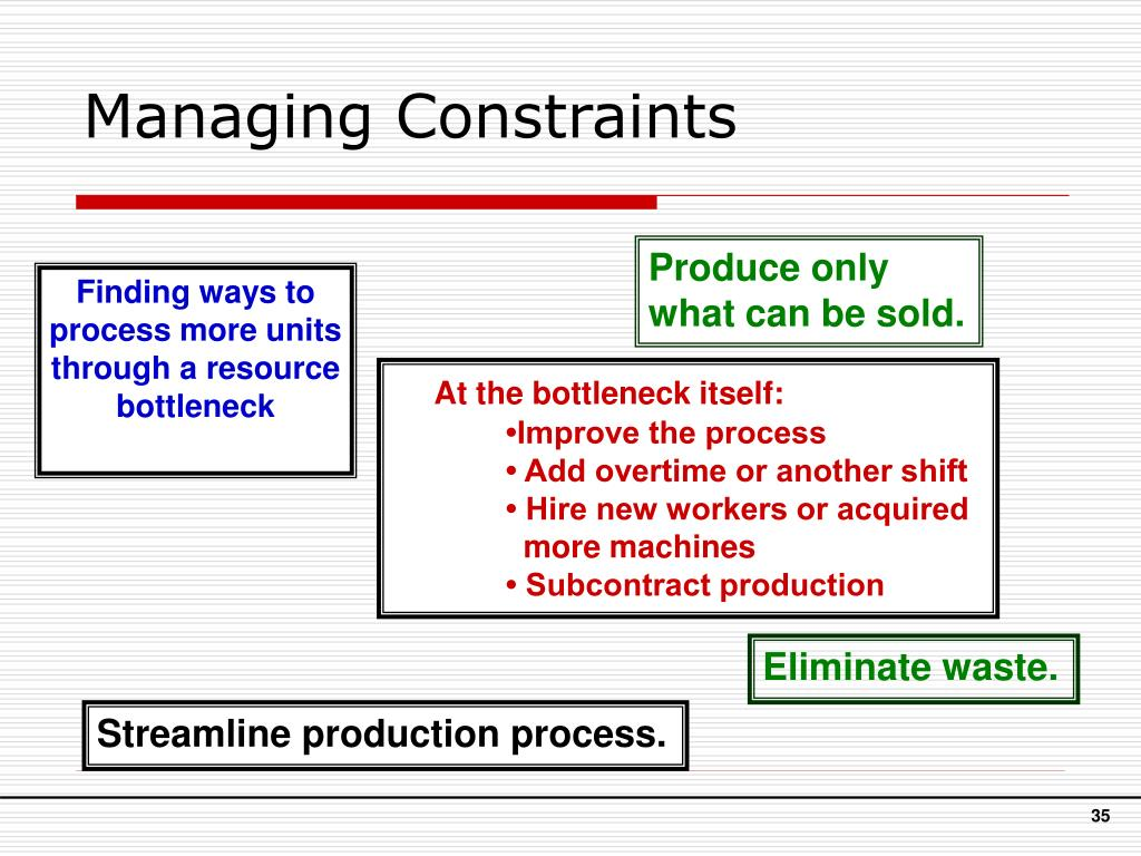 Managing Constraints
