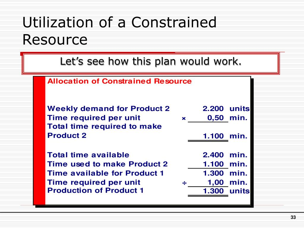 Utilization of a Constrained Resource