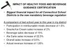 impact of healthy food and beverage guidance certification