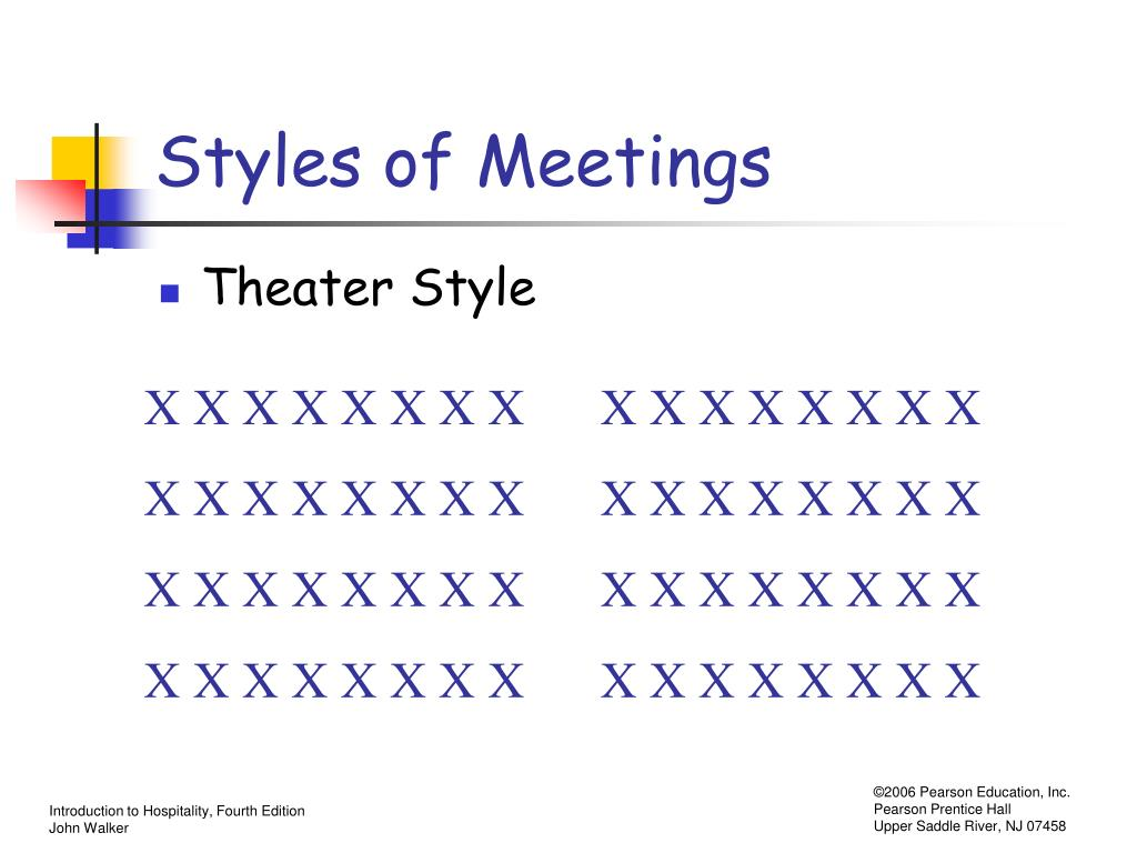 Styles of Meetings
