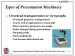 types of presentation machinery