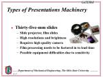 types of presentations machinery