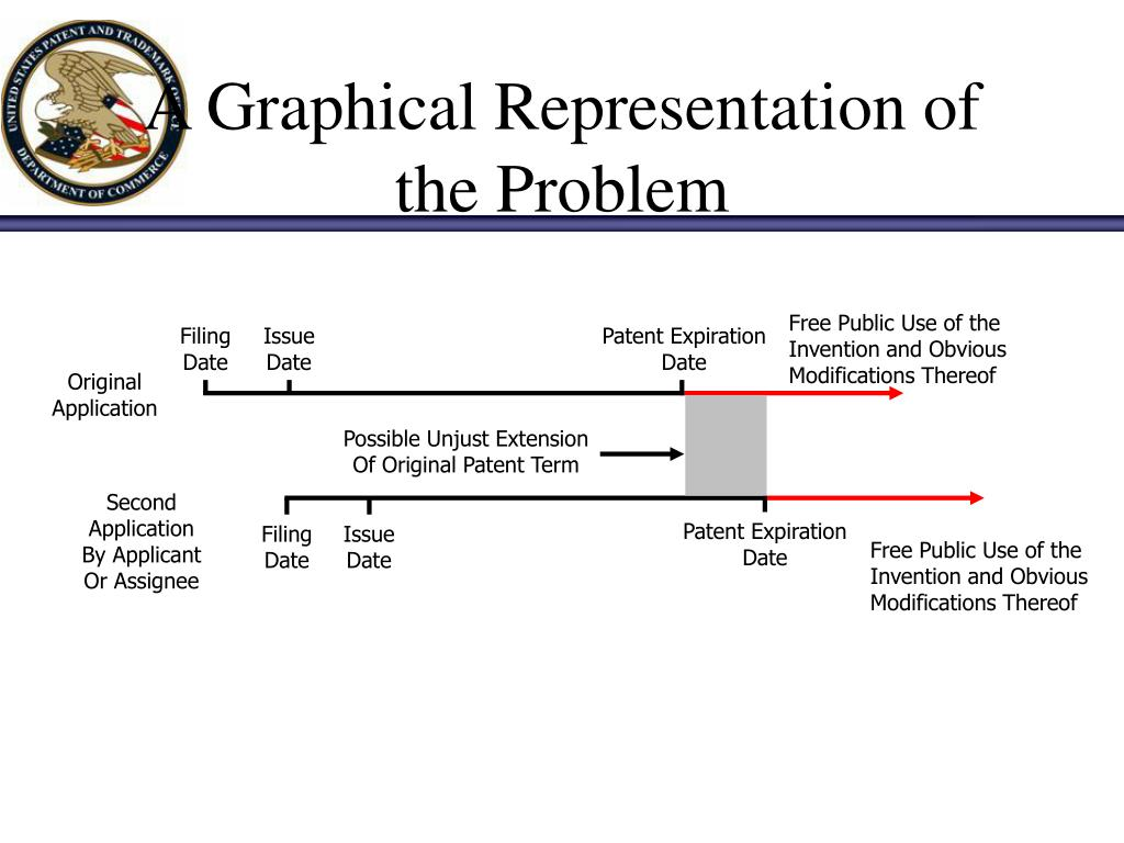 A Graphical Representation of the Problem