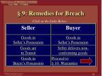 9 remedies for breach