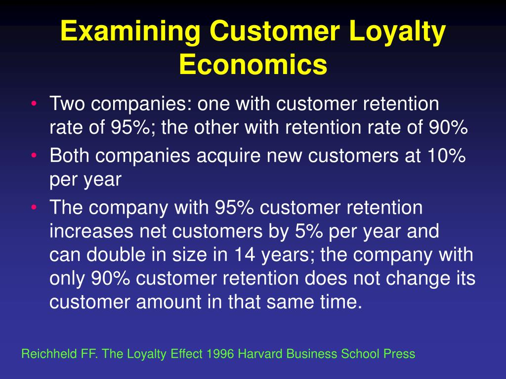 Examining Customer Loyalty Economics