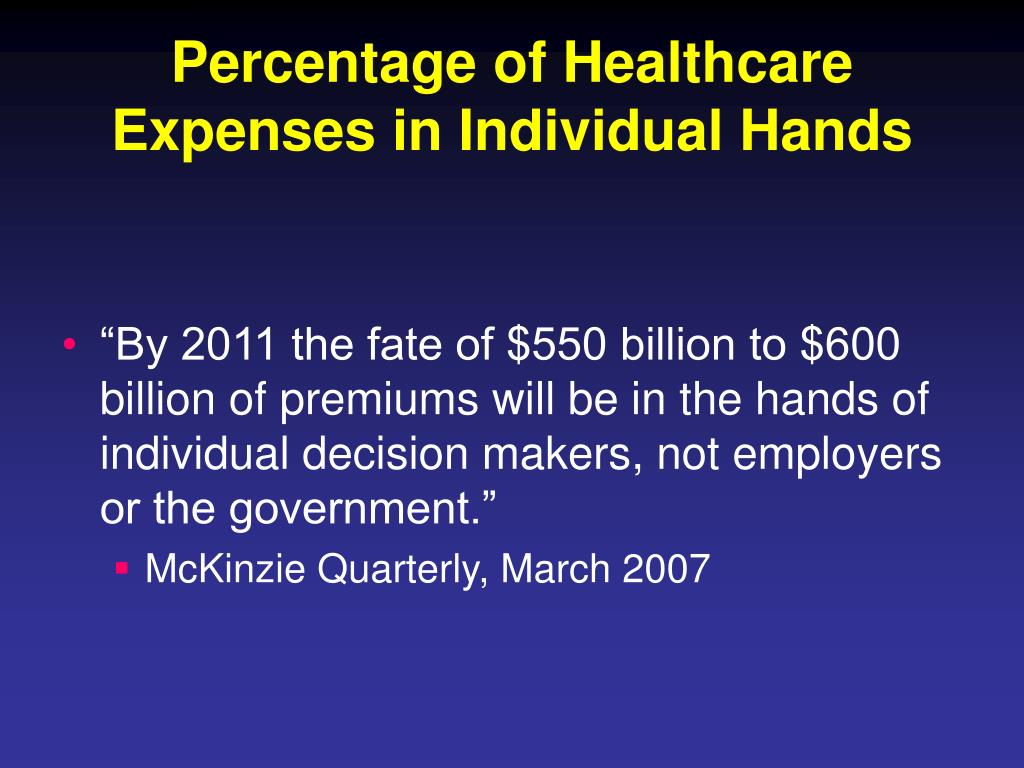 Percentage of Healthcare Expenses in Individual Hands