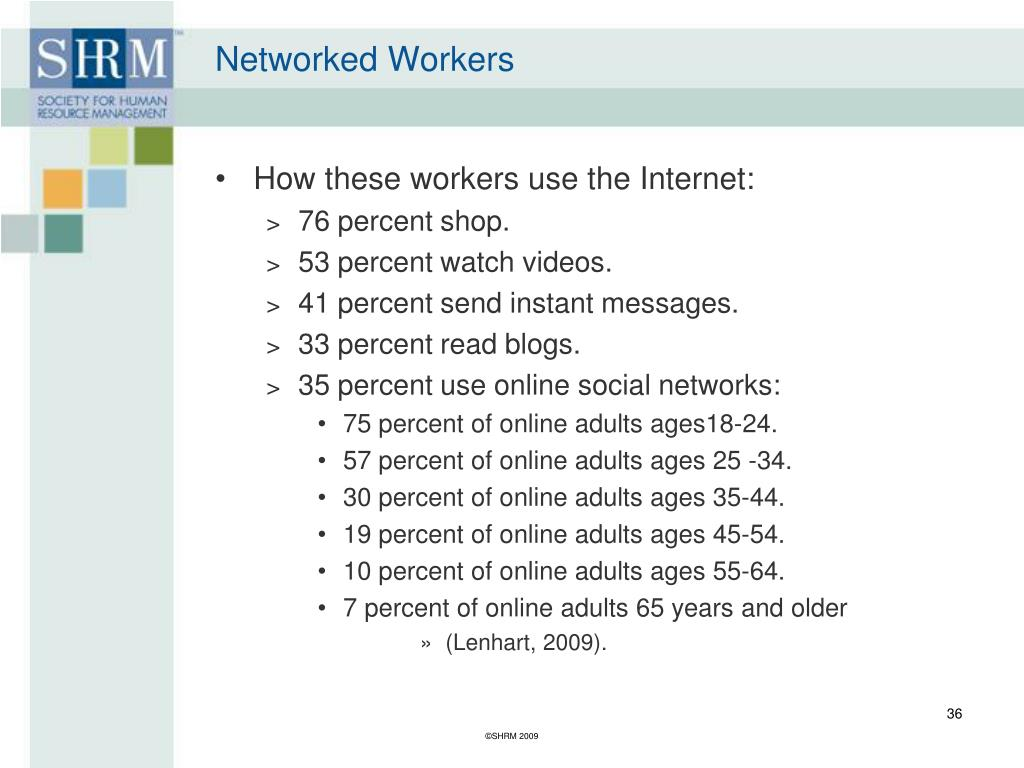 Networked Workers