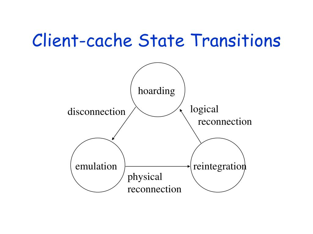 Client-cache State Transitions