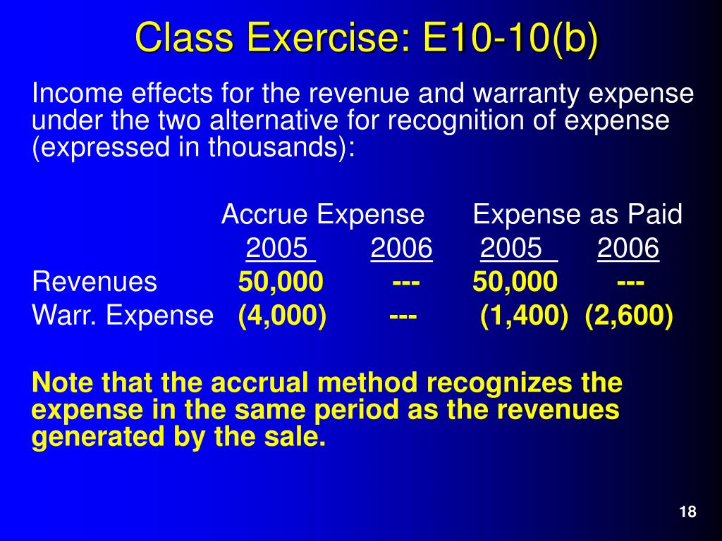 Income effects for the revenue and warranty expense under the two alternative for recognition of expense (expressed in thousands):