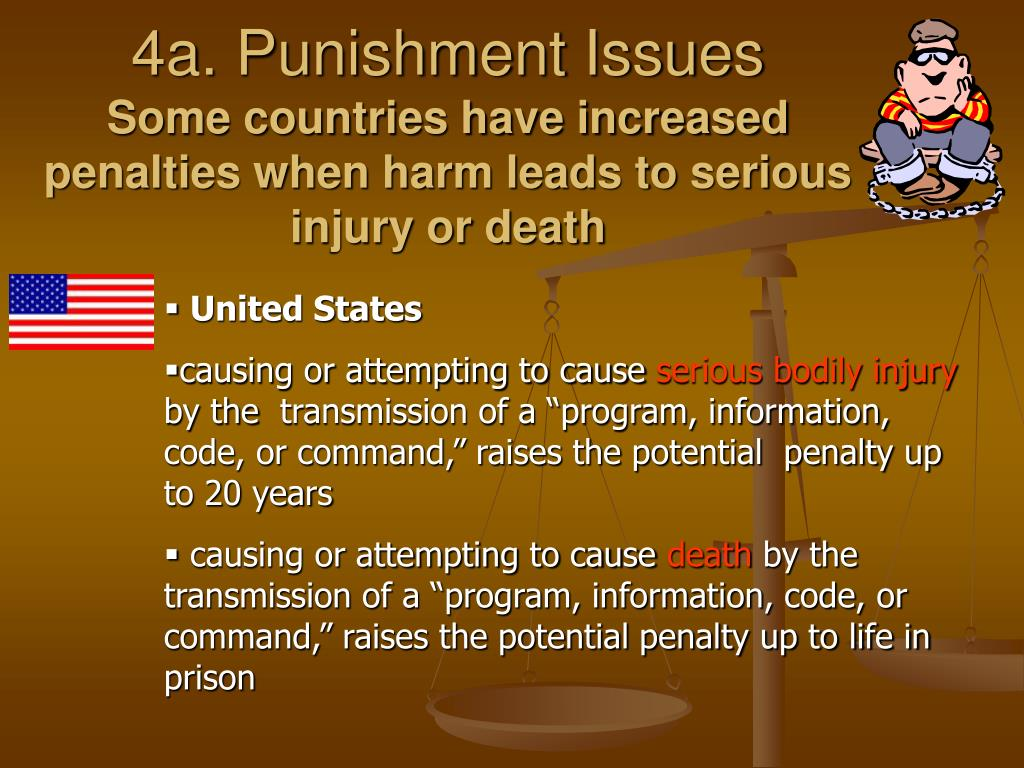 4a. Punishment Issues