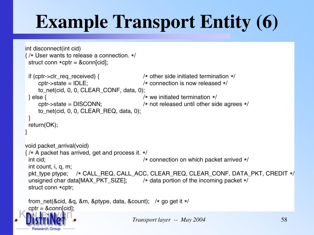 Example Transport Entity (6)