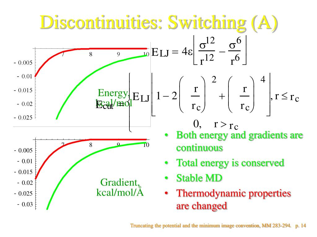 Discontinuities: Switching (A)