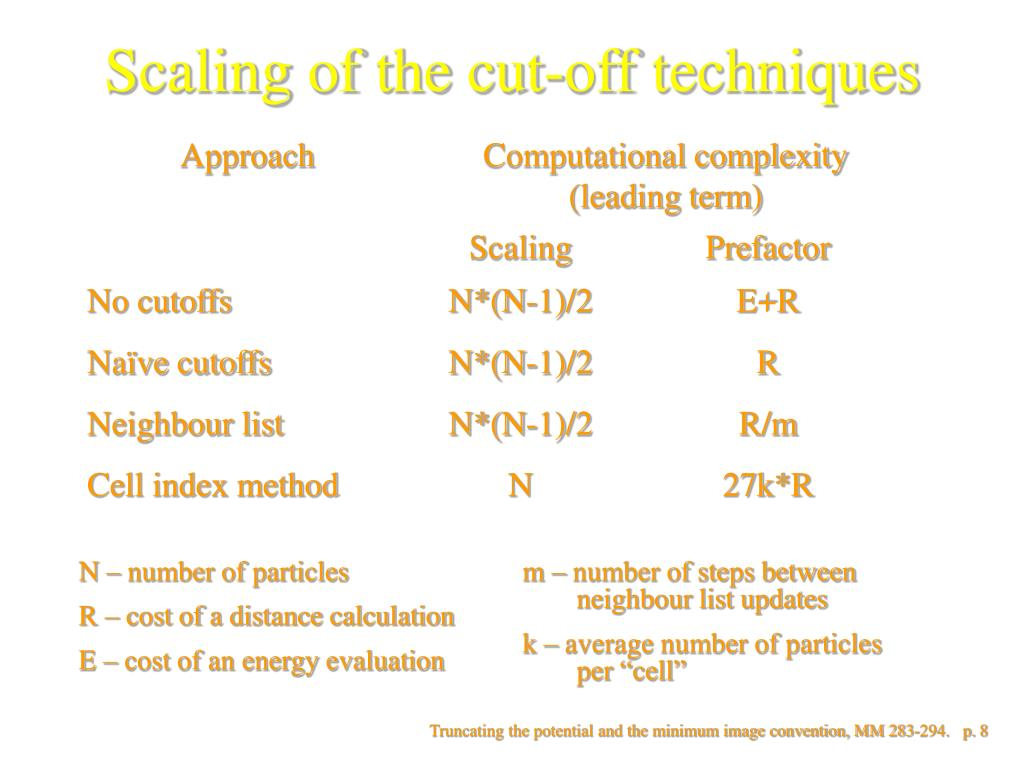 Scaling of the cut-off techniques