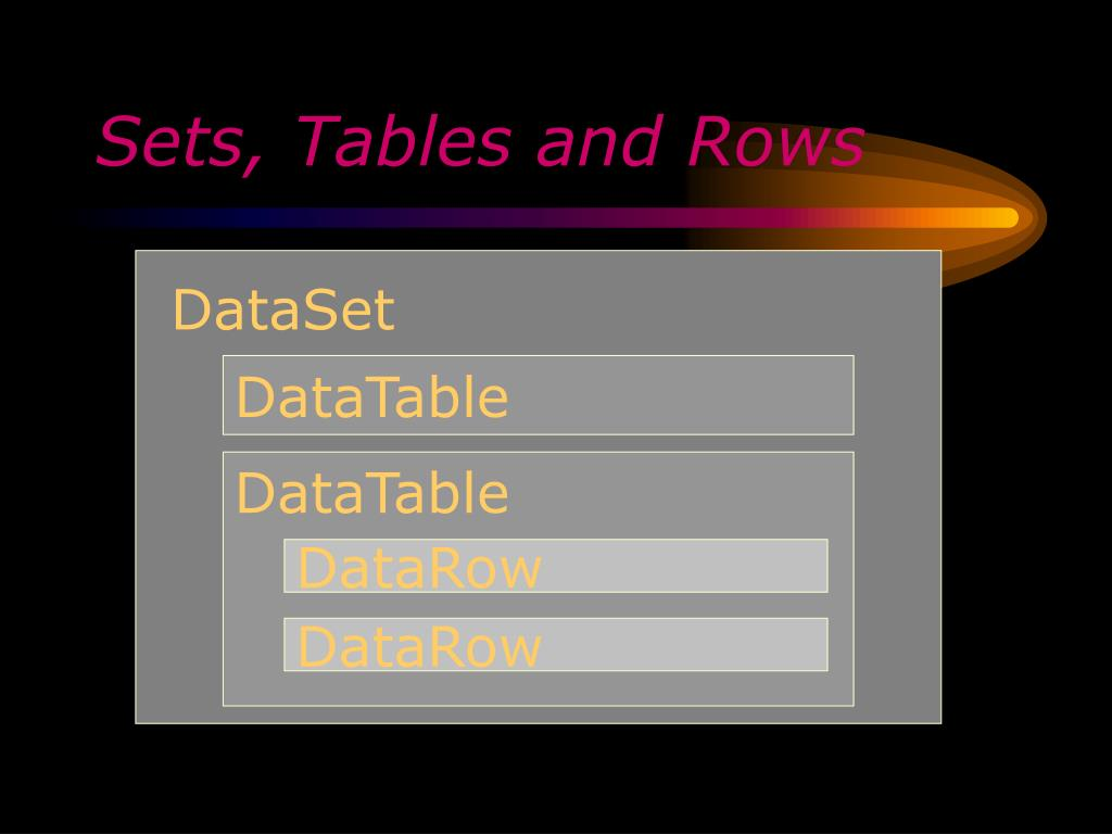 Sets, Tables and Rows
