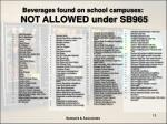 beverages found on school campuses not allowed under sb965