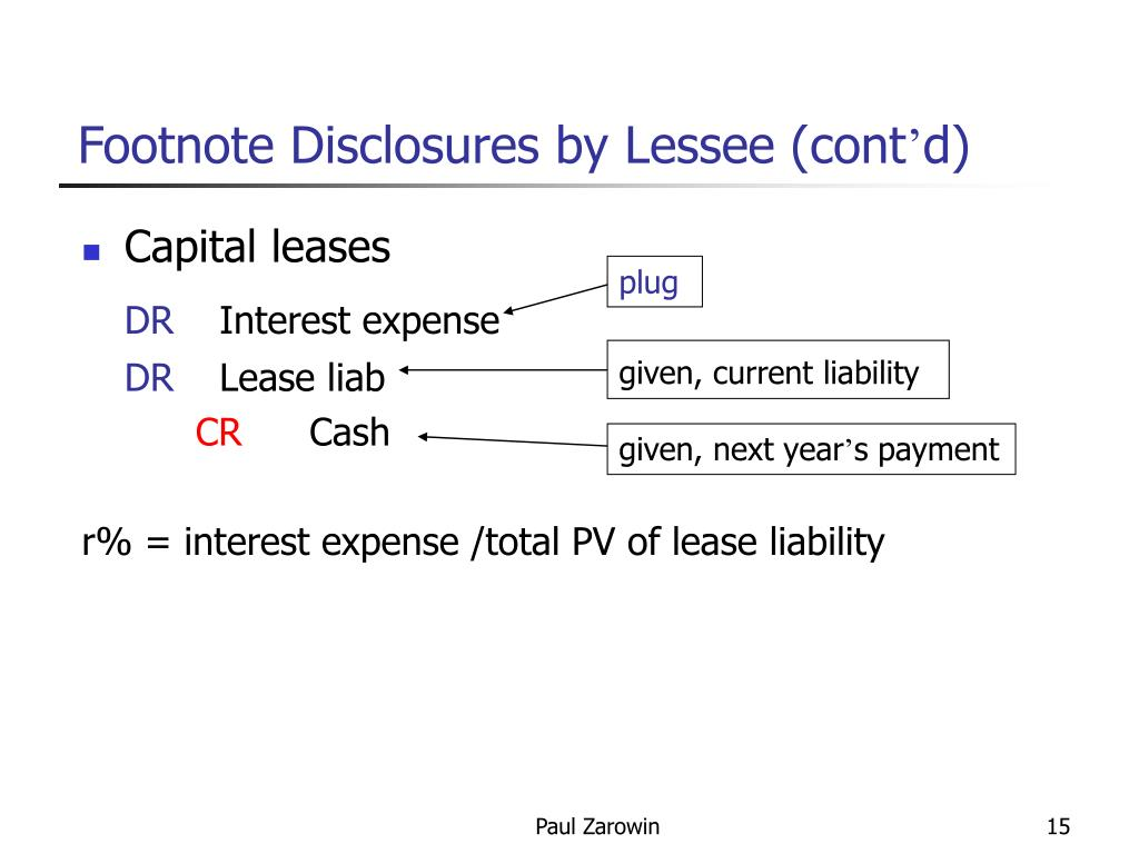 Footnote Disclosures by Lessee (cont