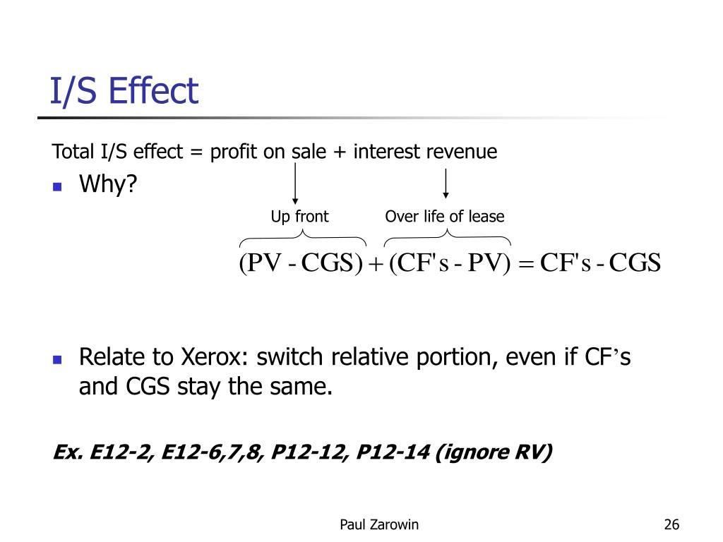 I/S Effect