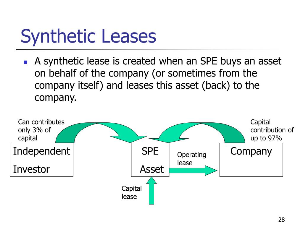 Synthetic Leases