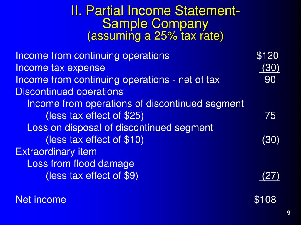 Income from continuing operations			$120