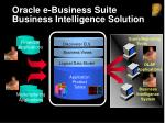 oracle e business suite business intelligence solution