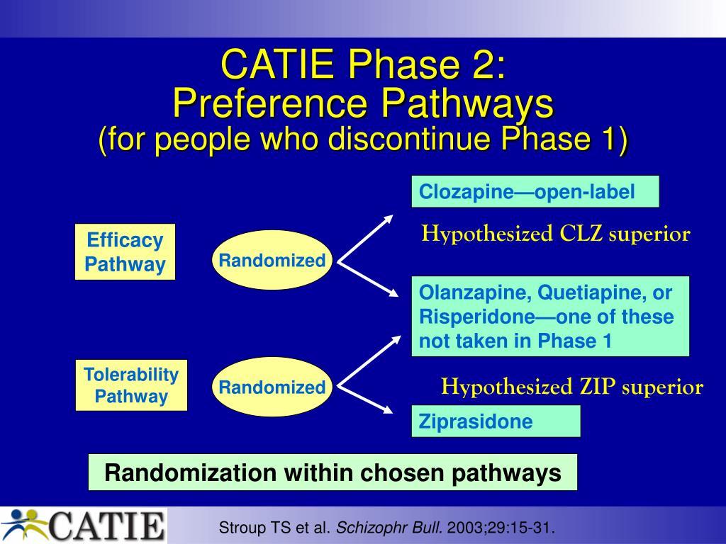 CATIE Phase 2: