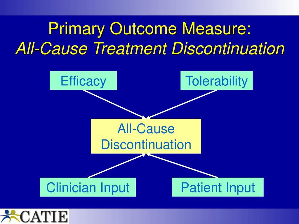 Primary Outcome Measure: