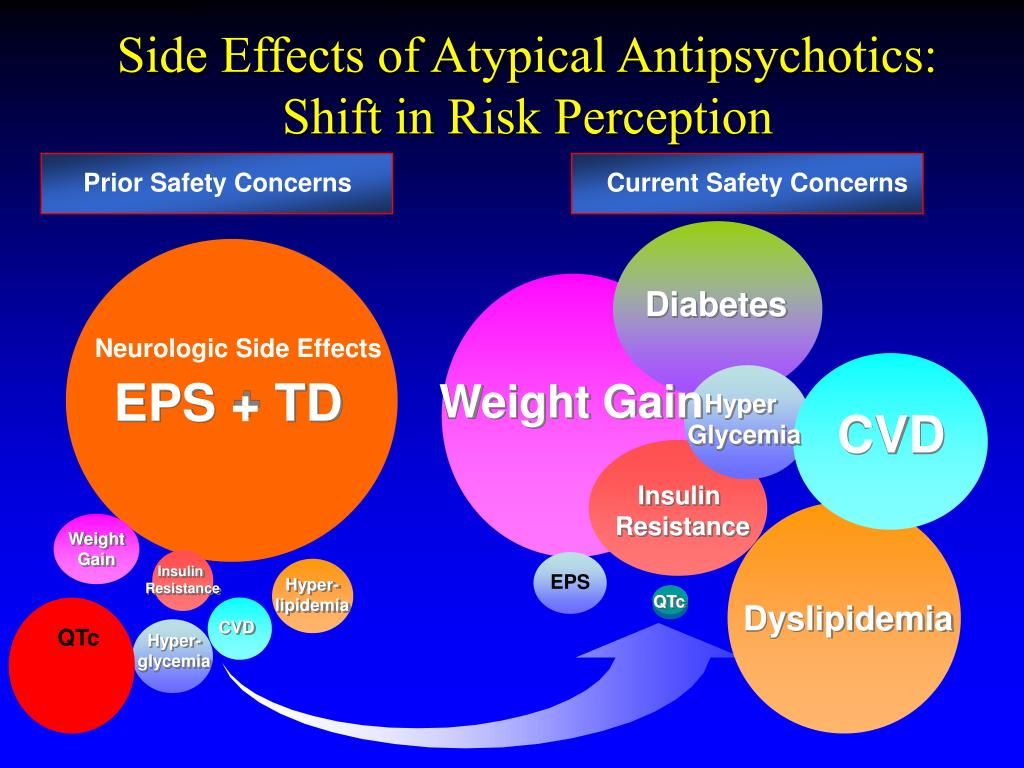 Side Effects of Atypical Antipsychotics: Shift in Risk Perception