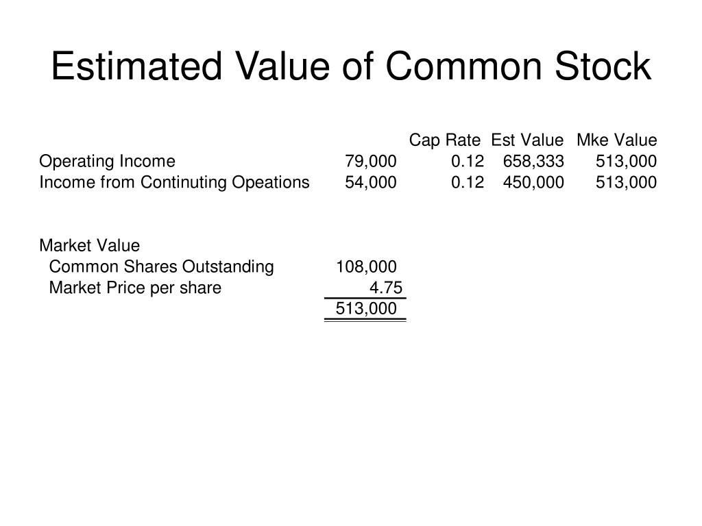 Estimated Value of Common Stock