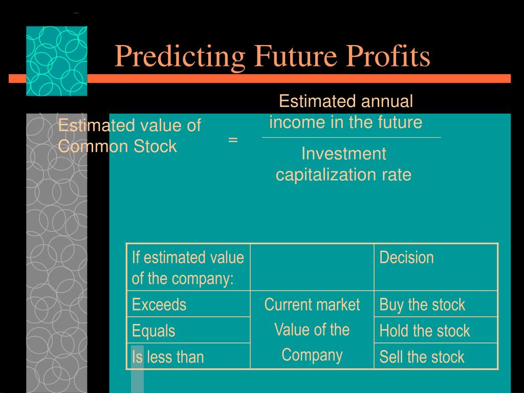 Predicting Future Profits