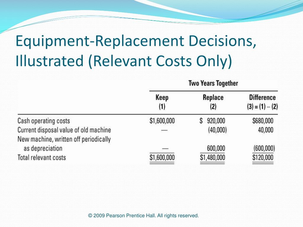 Equipment-Replacement Decisions, Illustrated (Relevant Costs Only)