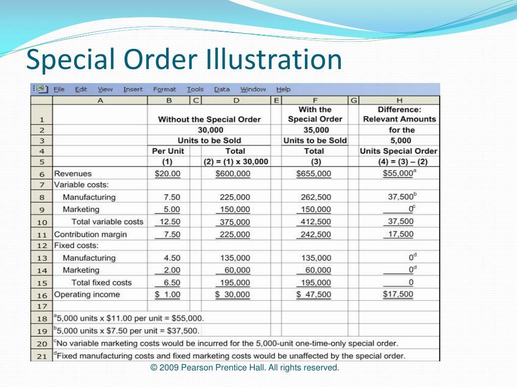 Special Order Illustration