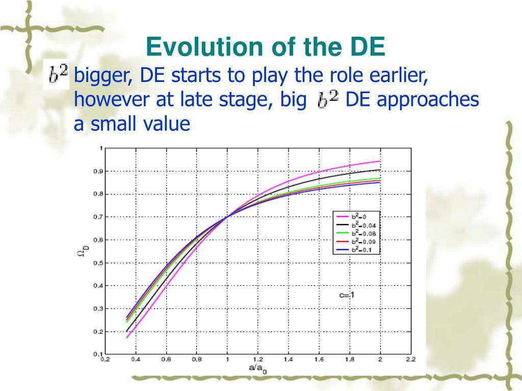 Evolution of the DE