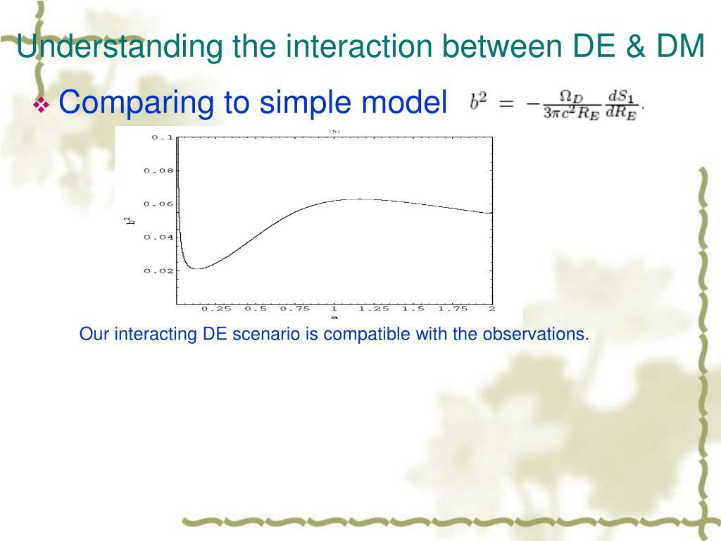 Understanding the interaction between DE & DM