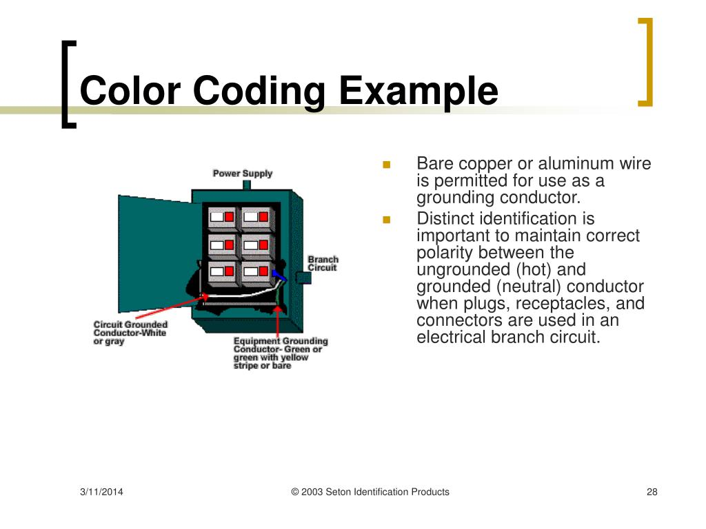 Color Coding Example