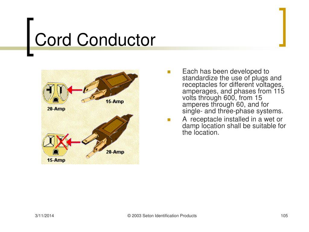 Cord Conductor