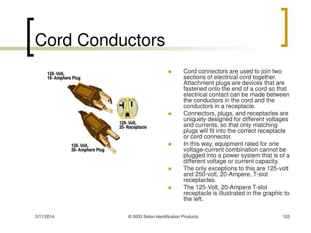 Cord Conductors