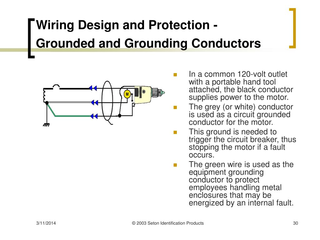 Wiring Design and Protection - Grounded and Grounding Conductors