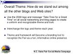overall theme how do we stand out among all the other blogs and web sites