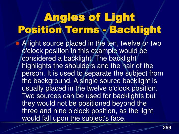 Angles of Light
