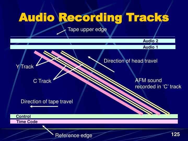 Tape upper edge