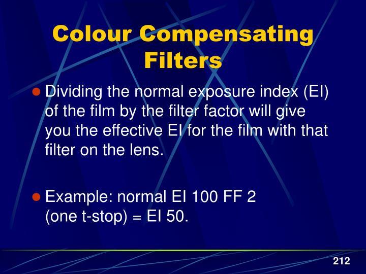 Colour Compensating Filters