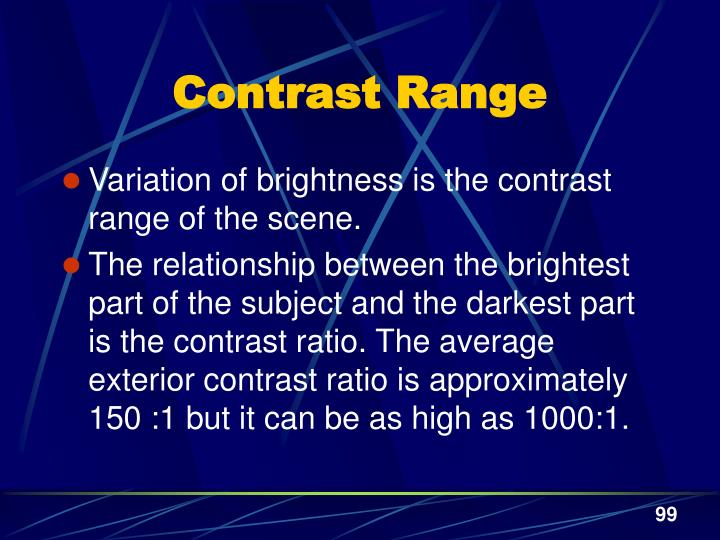 Contrast Range