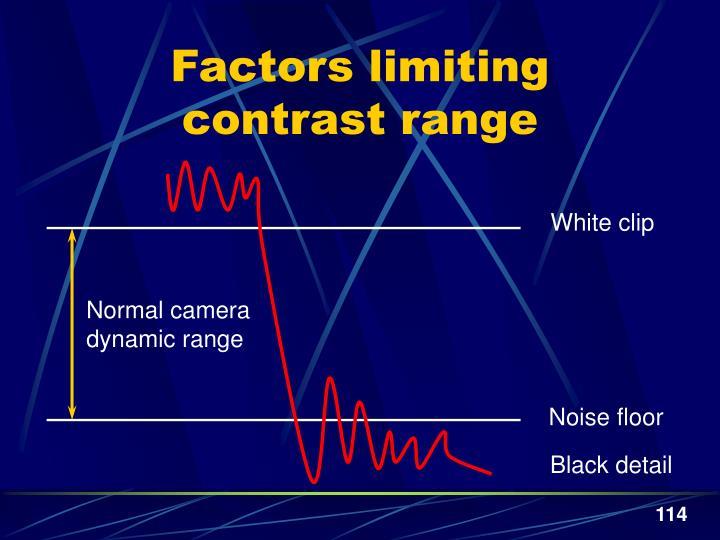 Factors limiting