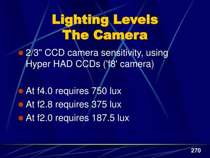 Lighting Levels