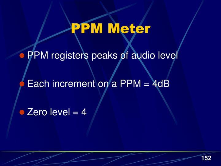 PPM Meter
